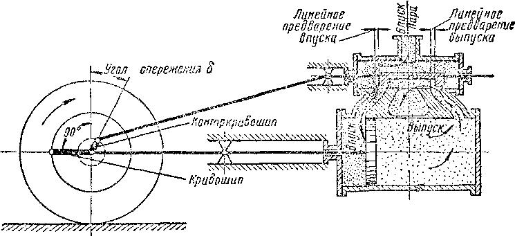 Схема двигателя паровоза