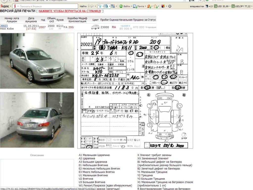 tokidoki.ru - Автомобили с аукционов Японии - Как купить ...