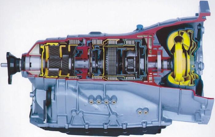 Все предложения рубрики Ремонт автомобилей в... РЕМОНТ АКПП / коробки автомат / автоматической коробки передач АУДИ...