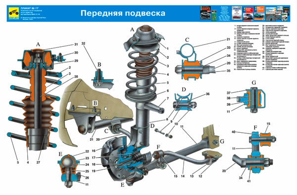Ваз: ремонт и доработка