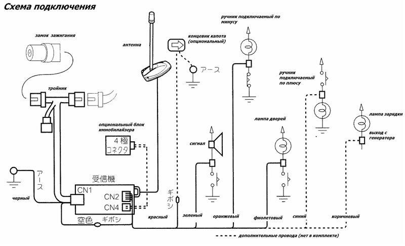 инструкция 658-66