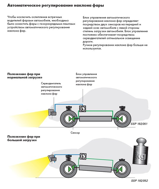 ...1 - серводвигатель автоматического наклона фар; 2 - блок управления автоматического угла наклона фар; 3,4...