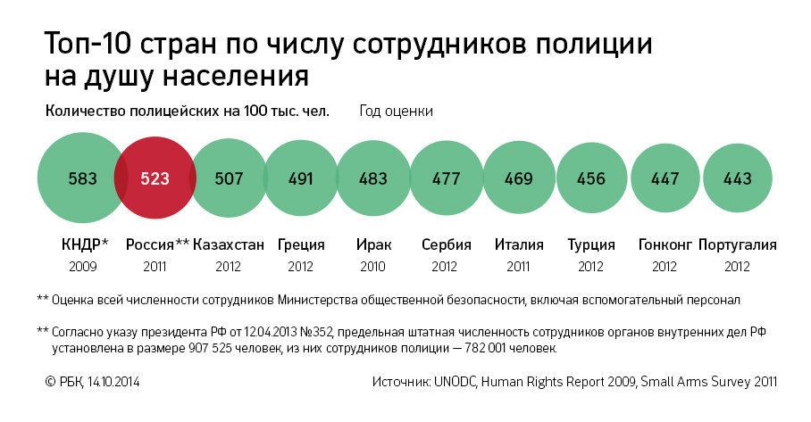 Долгосрочные предсказания Веры Лион Казахстанская