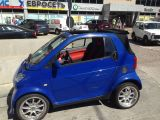 ���� Smart Fortwo 2003
