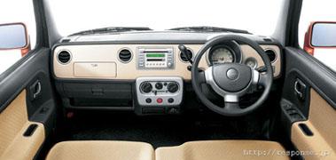 Suzuki Alto Lapin G Selection