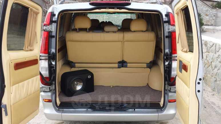Mercedes-Benz Vito, 2004 год, 880 410 руб.