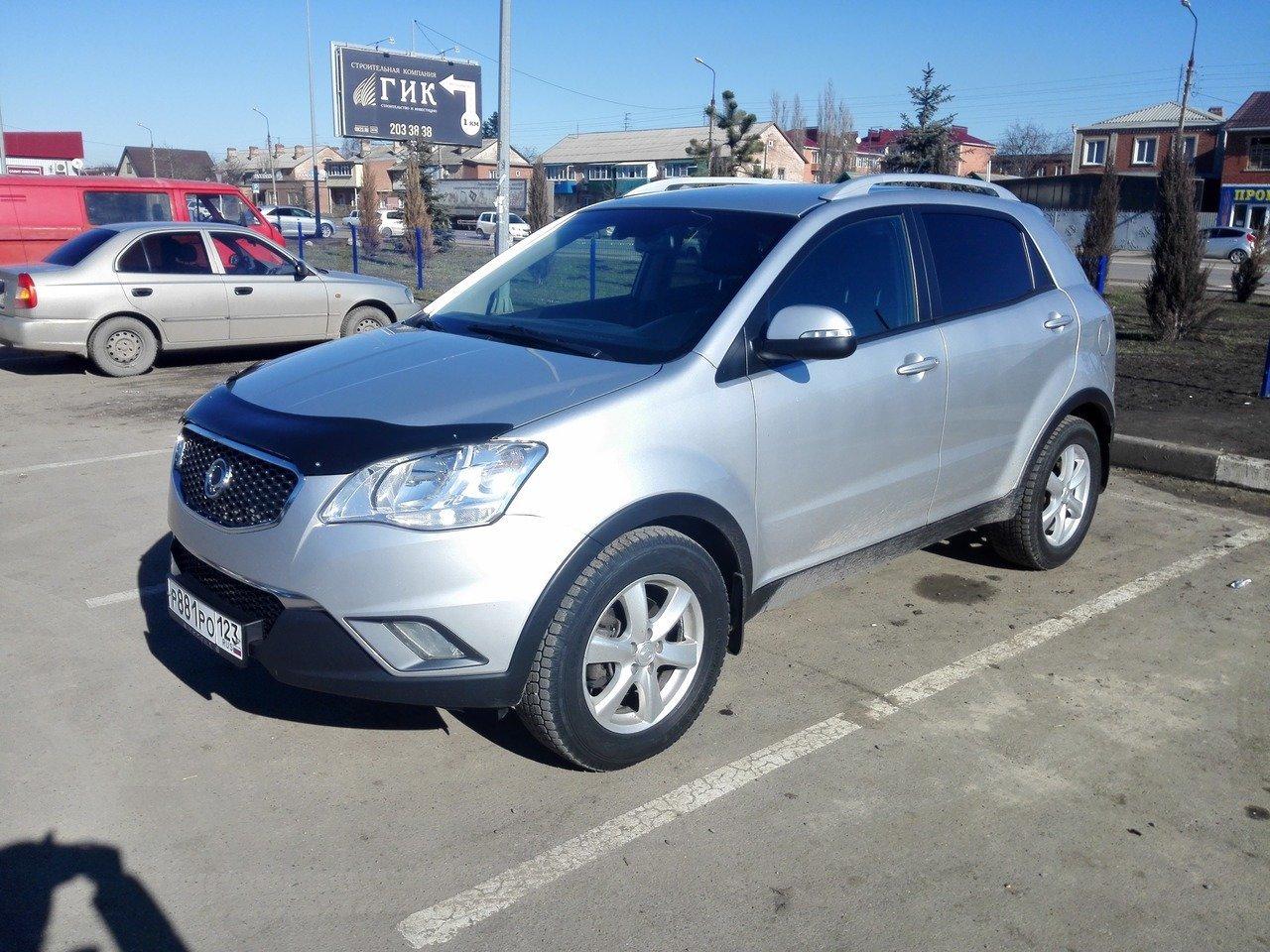 Полноприводные автомобили до 1000000 рублей. Лучшие модели