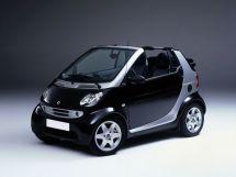 Smart City рестайлинг 2000, открытый кузов, 1 поколение, A450