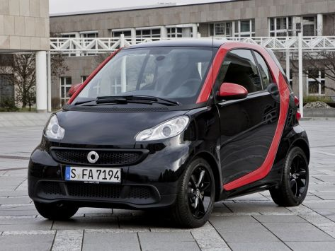 Smart Fortwo  06.2012 - 11.2015