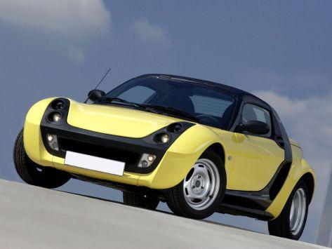 Smart Roadster  01.2003 - 11.2005