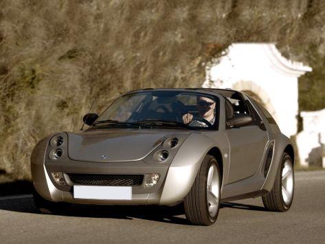 Smart Roadster  01.2003 - 11.2006