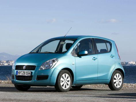 Suzuki Splash  10.2008 - 06.2012