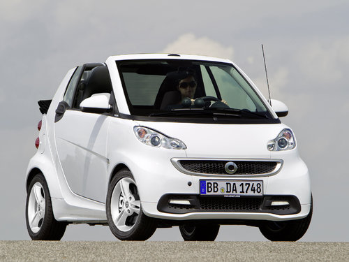 Smart Fortwo 2012 - 2015