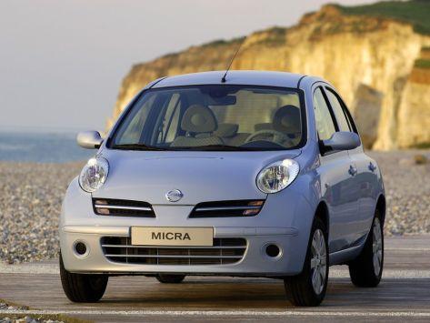 Nissan Micra (K12) 11.2005 - 12.2007