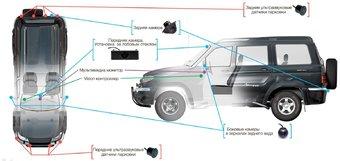 УАЗ представил тестовую версию внедорожника Patriot с электронной системой кругового обзора и помощи водителю под названием ADAS Vision.