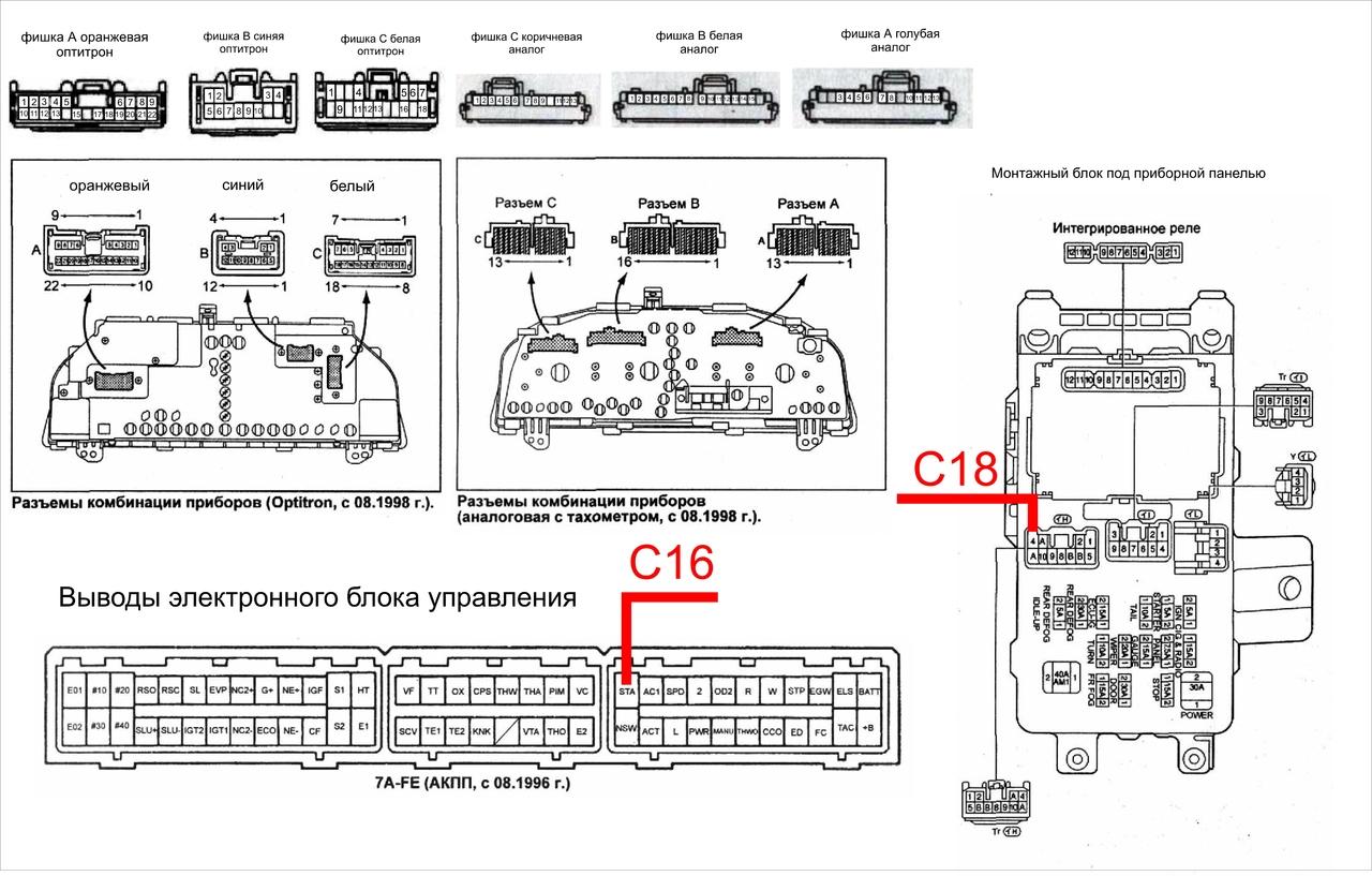 Схема тойоты карины