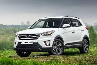 Кроссовер Hyundai Creta подорожал уже в третий раз с начала продаж в августе.