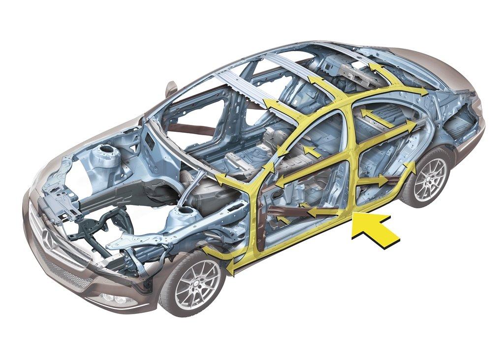 physics behind car safety