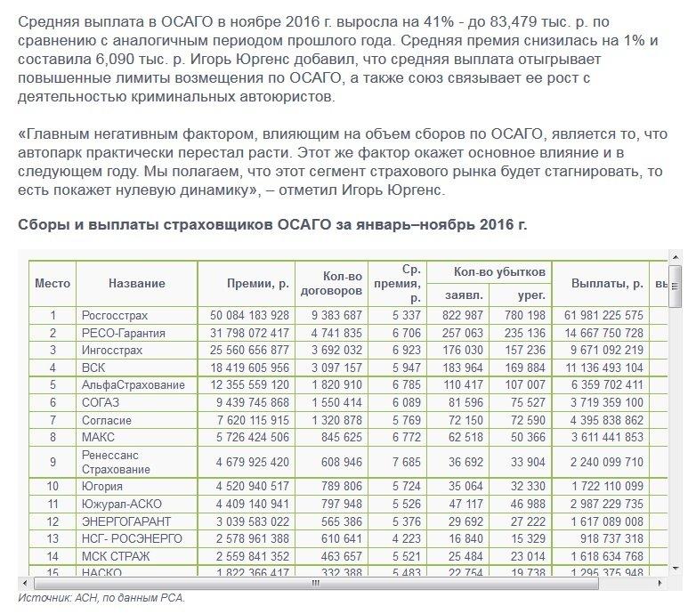 Союз автостраховщиков представительство во владивостоке
