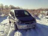 Хабаровск Хонда Фит 2003