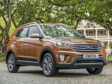 Hyundai Creta (GS) 06.2015 - 08.2020