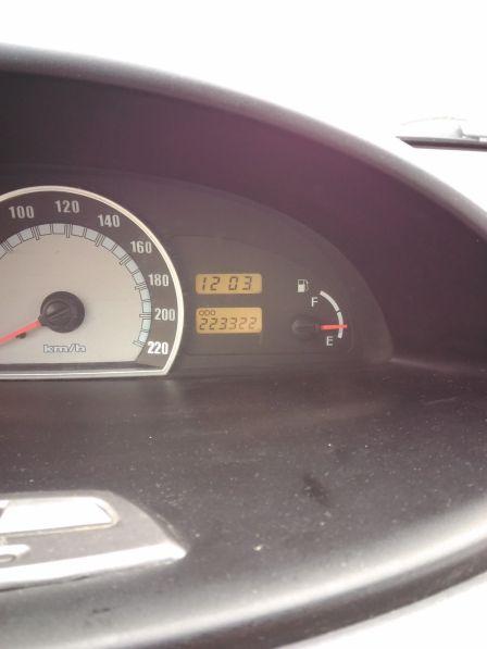 Hyundai Matrix 2003 - отзыв владельца