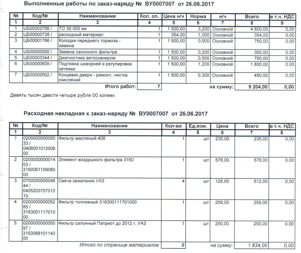 699 рублей за колодки не влезли на эту страницу