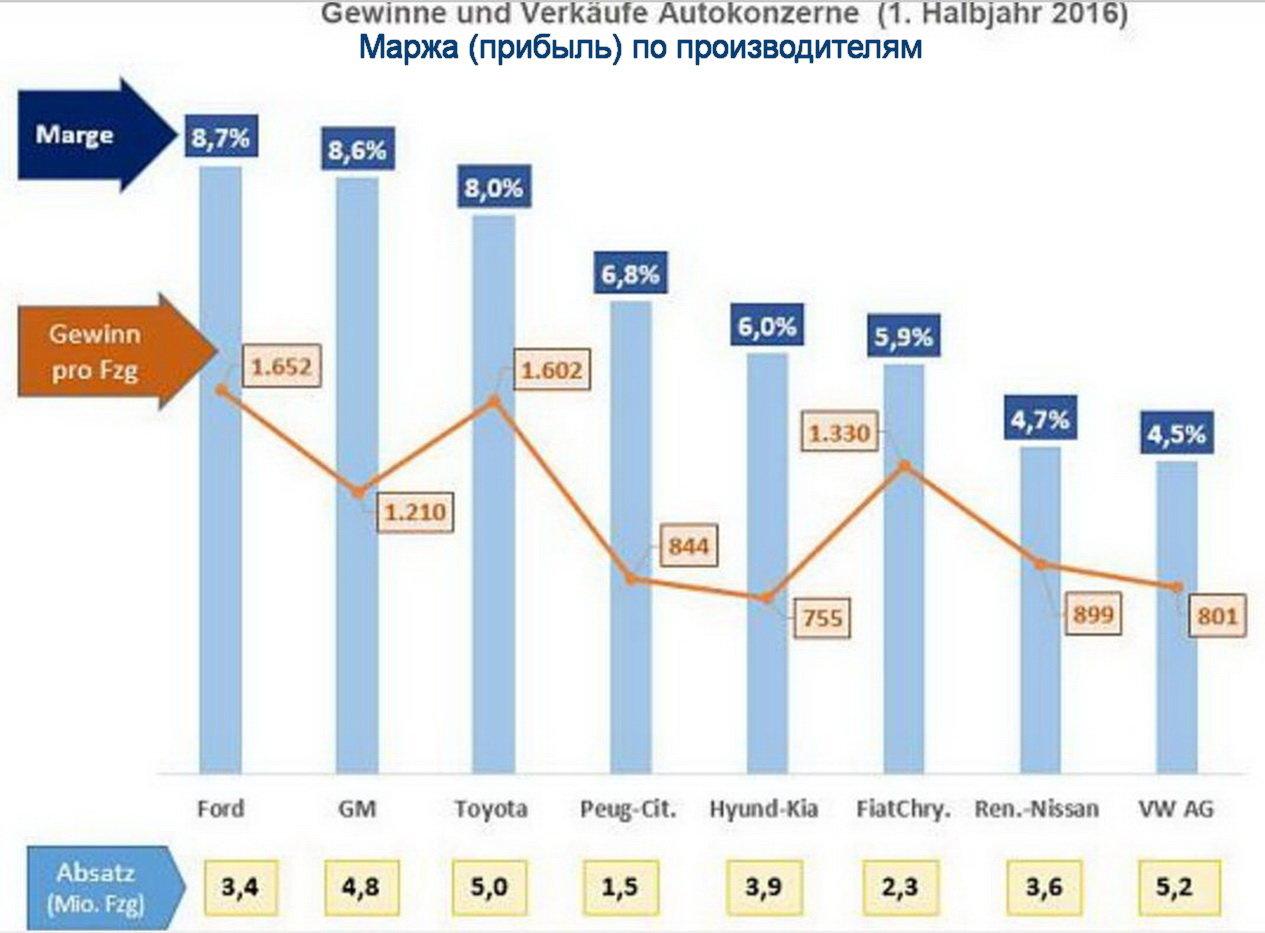 АвтоВАЗ утвердил новый график — в июне простоев не будет
