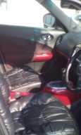 Nissan Juke, 2010 год, 655 000 руб.