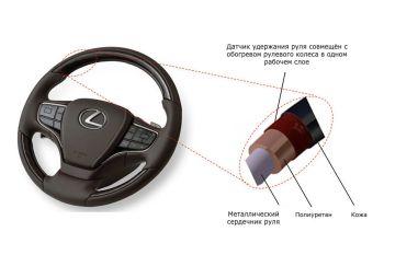 Toyota разработала датчик захвата руля для Lexus LS