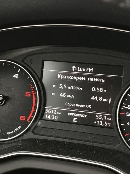 Audi Q5 2018 - отзыв владельца