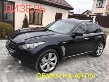 Новороссийск FX30d 2012
