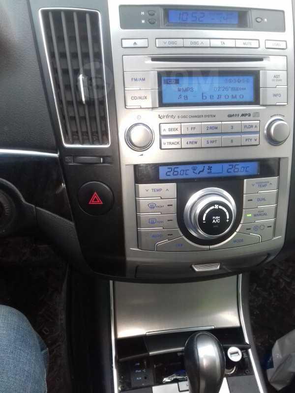 Hyundai ix55, 2009 год, 750 000 руб.