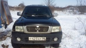 Краснодар Safe 2007