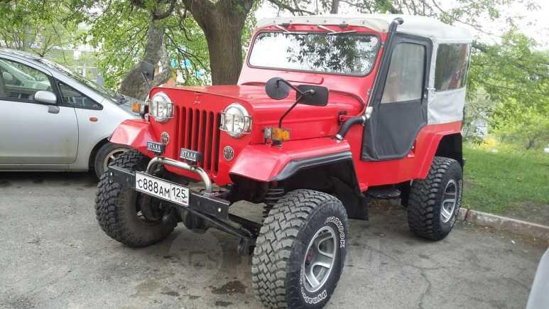 Mitsubishi Jeep, 1979 год, 600 000 руб.