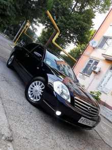Туапсе Cefiro 2004
