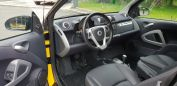 Smart Fortwo, 2015 год, 670 000 руб.