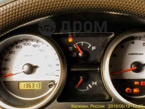 Suzuki Ignis, 2005 год, 320 000 руб.