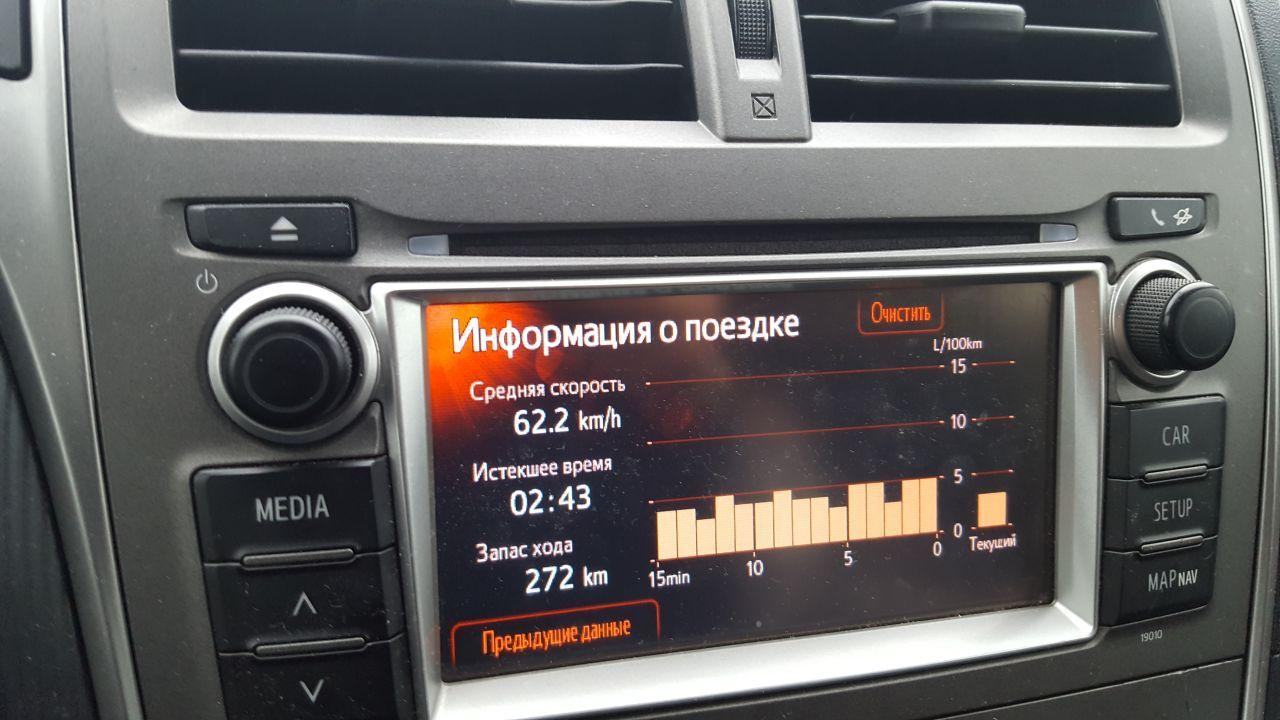 Расход по дорогам Польши.