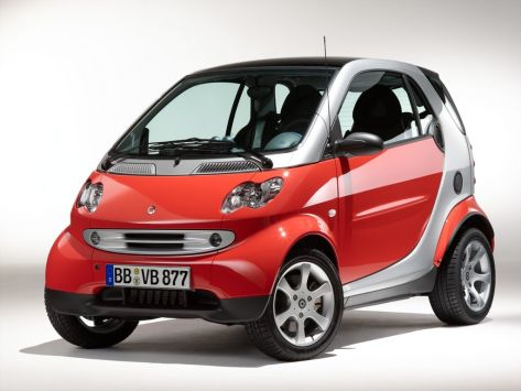 Smart Fortwo (W450) 01.2003 - 01.2007