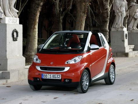 Smart Fortwo (W451) 11.2006 - 08.2010