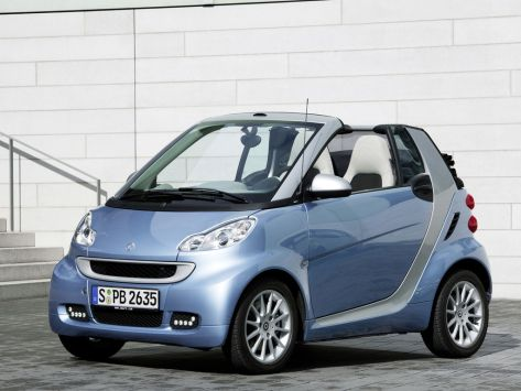 Smart Fortwo (W451) 09.2010 - 05.2012