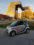 Smart Fortwo, 2015 год, 799 000 руб.