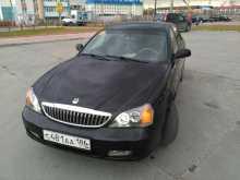 Губкинский Magnus 2004