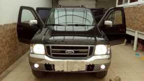 Краснодар Ranger 2006