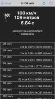 Infiniti FX37, 2010 год, 1 680 000 руб.