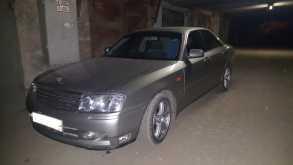 Краснодар Gloria 2000