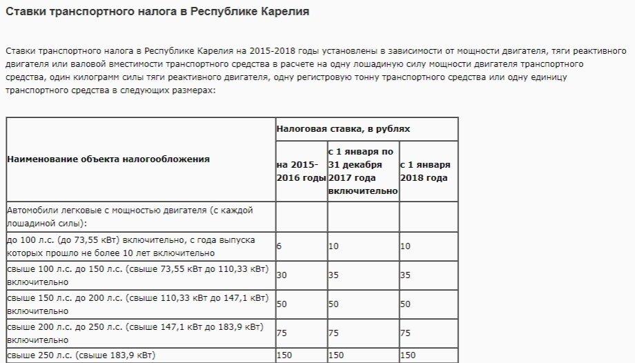 Ставки транспортный налог 2012 512 лошадиных сил бизнес в интернете заработать деньги
