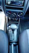 Hyundai Getz, 2008 год, 379 950 руб.