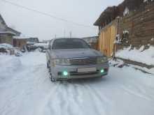 Оренбург Gloria 2000
